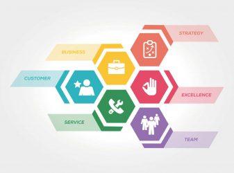 Is Enterprise Service Management Finally Delivering Business Value?