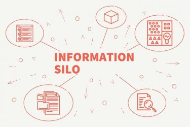 Conceptual business illustration with the words information silo